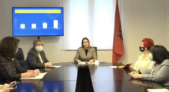 Komiteti Teknik i Eksperteve: vendos masat kufizuese nga ora 20:00 – 06:00 nga dita e Enjte per 14 ditë.